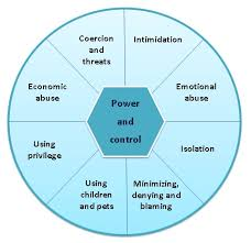 file power and control wheel jpg  file power and control wheel jpg