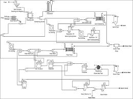Ethanol Production Process Flow Chart Osha Technical Manual Otm Section Iv Chapter 5