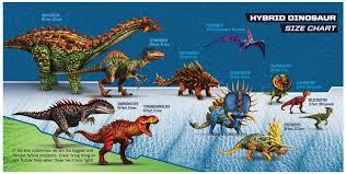 Hybrid Size Chart Jurassiraptor Jurassic World Hybrid Dinosaur Size Chart A