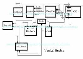 kazuma falcon 150 wiring diagram hanma 110 atv wiring diagram chinese 125cc atv wiring diagram at Chinese 110cc Atv Wiring Diagram