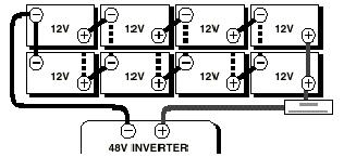how do i wire my batteries for different voltages? 48 volt battery wiring diagram at 24 Volt Battery Bank Wiring