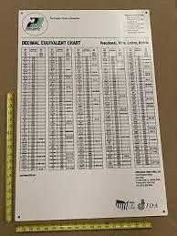 Cleveland Twist Drill Chart Metal Cutting Chart