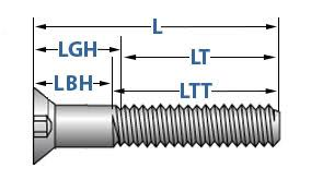 Socket Cap Screws Technical Info Aft Fasteners