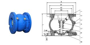 check valves suppliers, manufacturers Silent Check Valve Diagram Flomatic Check Valve
