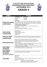 afrikaans essay topics grade languages assessment bank items  afrikaans essay topics grade 8