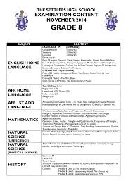 afrikaans essay topics grade languages assessment bank items  afrikaans essay topics grade 8