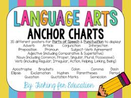 Subject And Verb Agreement Anchor Chart Fishing For Education Language Arts Anchor Charts Packet 1