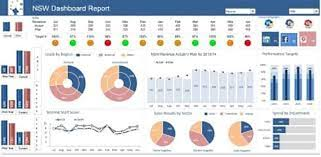 Excel Pivot Chart Dashboard Create Professional Excel Dashboard Pivot Tables And Charts