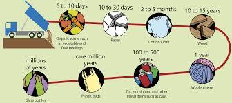 reduce reuse recycle clip art clip art on  reduce reuse recycle 5 jpg viralnova