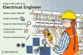 Electrical Engineer Job Description Salary Skills More