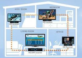 directv whole home dvr impressive, but what a pain to get Wiring Diagram For Directv Hd Dvr directv whole home dvr impressive, but what a pain to get installed zdnet wiring diagram for directv dvr
