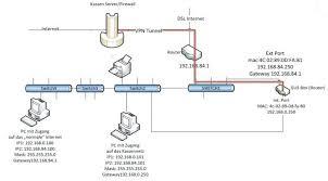 fender guitar wiring diagrams mustang diagram wiring diagram libraries squier bullet mustang wiring diagram wiring diagramsfender squier strat wiring diagram guitar diagrams mustang special fender