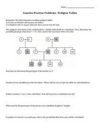 Pedigree Chart Practice Genetics Practice Problems Pedigree Tables Biology