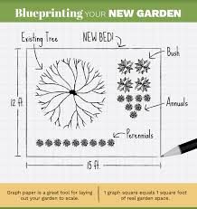 How to design a landscape or how to design a garden the most quickly and easily? Garden Design Tips Fix Com