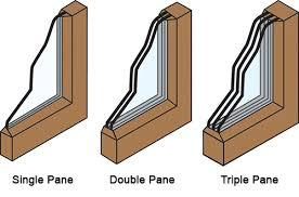 Triple Pane Vs Double Pane Windows Efficiency Noise Price Quality