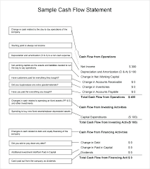 Mortgage Statement Template Excel Mortgage Statement Template Excel Account Statement Template Excel