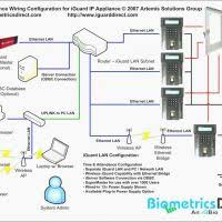 best structured wiring systems media center for home wiring diagram house wiring diagram app best wiring diagram apps best house wiring media center for home wiring