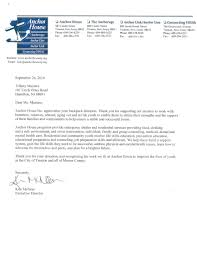 Charity Letter Thank You Donation Charity Solicitation Letter