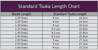 Bokken Size Chart Blog Product Guides Buying An Iaito A Beginners Guide
