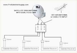 direct tv satellite dish wiring diagram new dish tv wiring diagram direct tv satellite dish wiring diagram new dish tv wiring diagram wiring diagrams image gmaili