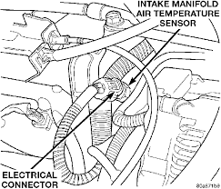 1998 dodge engine diagram 1998 automotive wiring diagrams description 80a871b9 dodge engine diagram