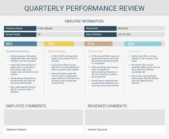 12 Powerful Performance Review Examples Expert Tips