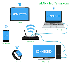 wlan (wireless local area network) definition home network diagram with switch and router at Wired And Wireless Network Diagram