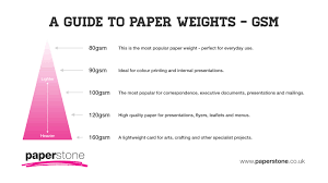 Buy Paper Size And Weights Guide Paperstone