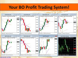 Binary Options Graphic Trend Analysis Bandwidth Limit Exceeded