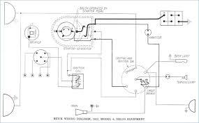 buick wiring diagrams starter wiring diagram features online wiring diagrams cv pacificsanitation co buick wiring diagrams starter