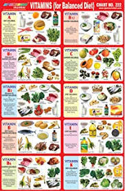 Foods Rich In Vitamins And Minerals Chart Healthy Food Vitamin Chart 9789350894040 Amazon Com Books