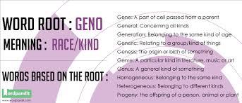 Word Origin Word Root Geno Wordpandit