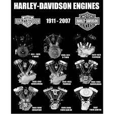similiar harley davidson engine sizes keywords harley davidson engine history historyinthemaking vroomvroom