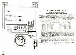 sony cdx gt565up wiring harness diagram sony image sony cdx gt640ui wiring diagram wiring diagram on sony cdx gt565up wiring harness diagram