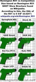 Updated Remington R51 Size Comparison Chart