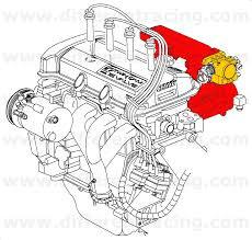engine diagram for sl2 saturnfans com forums is what shown in red what you re taking about if so its the intake manifold