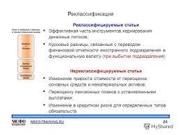 Презентация на тему МСФО для начинающих msfo training ru  24 msfo training ru 24 Реклассифицируемые статьи Эффективная часть инструментов хеджирования денежных потоков Курсовые