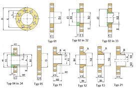 Pn16 Flange Chart En 1092 1 Pn 16 Steel Pipe Flange Valvias