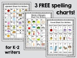 Spelling Alphabet Chart Writing Folder Tools For K 2 Learning At The Primary Pond
