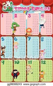 Eps Illustration Times Tables Chart With Kids In Costume
