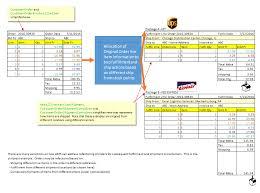 Logical 07602 Customer Order Delivery