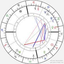Bette Davis Birth Chart Horoscope Date Of Birth Astro