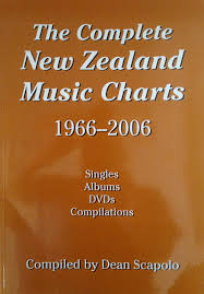Single Charts 1988 World Singles Charts And Sales Top 50 In 58 Countries