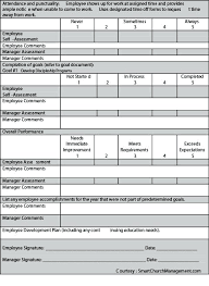 Performance Assessment Template – Rigaud