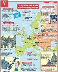 Date premiere guerre mondiale france