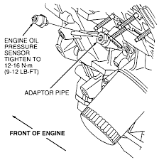 Chevrolet camaro 5 0 1997 specs and s 1995 ford windstar engine diagram coolant at