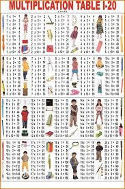 Stunning 50 Multiplication Chart Photos - Worksheet Mathematics ...