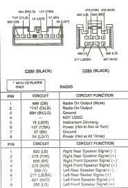 stereo wiring diagram for 1998 ford expedition in health shop me 1998 ford expedition radio wiring diagram 1998 ford expedition stereo wiring diagram in