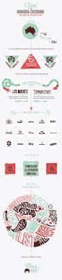 49 Best Design Cv Images On Pinterest Design Resume Resume