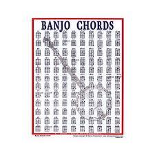 Banjo Capo Chart Walrus Banjo Mini Chord Chart